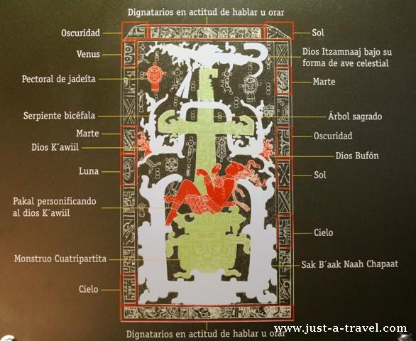Pokrywa z grobu Pakala, władcy Palenque